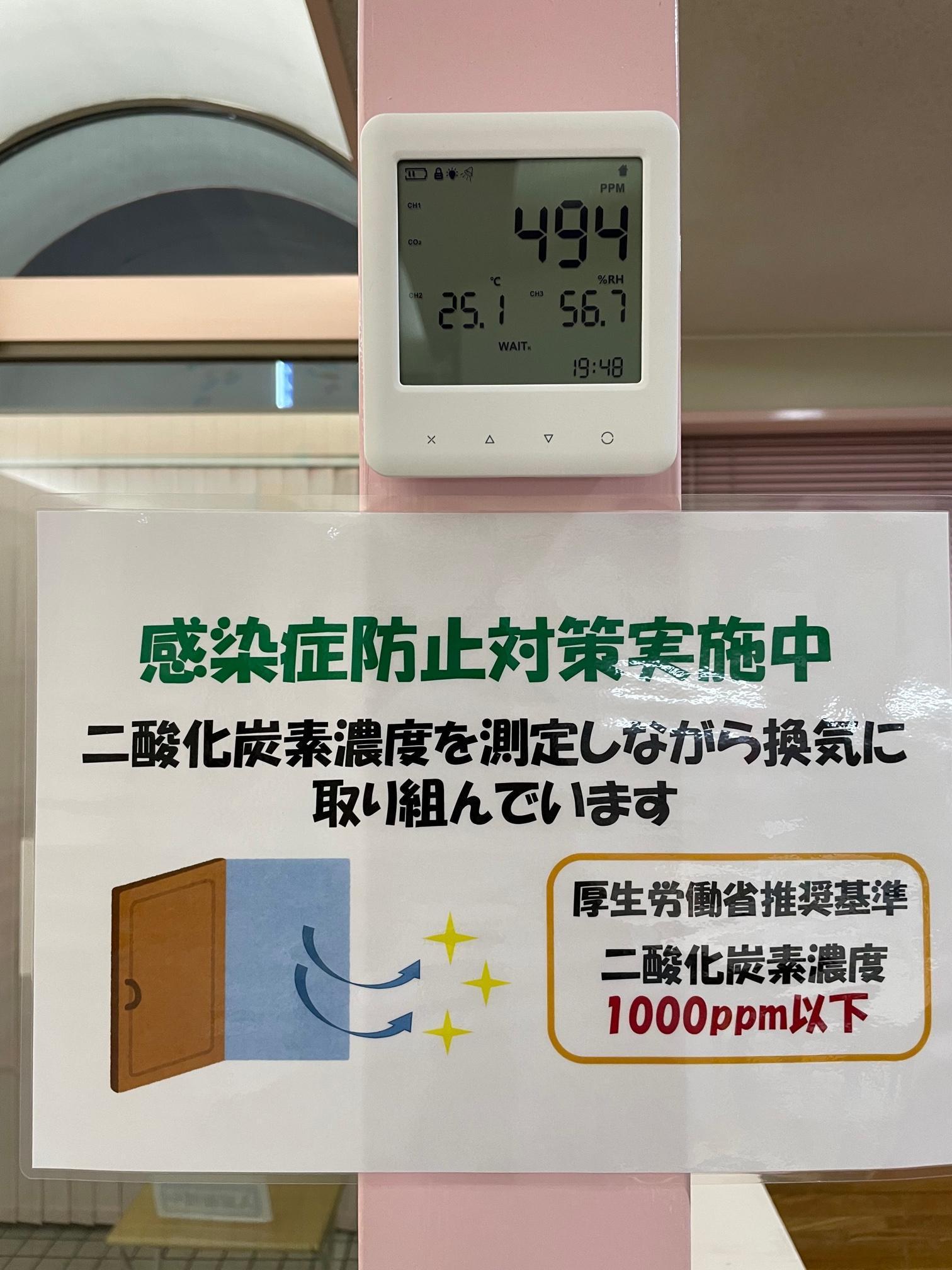 二酸化炭素濃度の測定